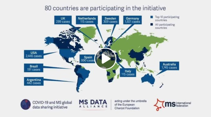 vorläufige Ergebnisse der Daten zum Thema COVID-19 & Multiple Sklerose aus 80 Ländern präsentiert von der #MSDataAlliance unter der Schirmherrschaft der European Charcot Foundation und Beteiligung der European Multiple Sclerosis Platform sowie der Multiple Sclerosis International Federation